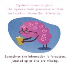 Dyslexia_Explained_UK_Page_08