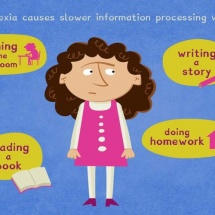 Dyslexia_Explained_UK_Page_24
