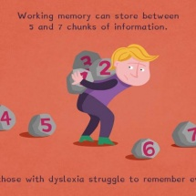 Dyslexia_Explained_UK_Page_26